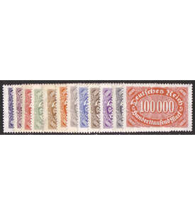 Deutsches Reich Nr. 246-257